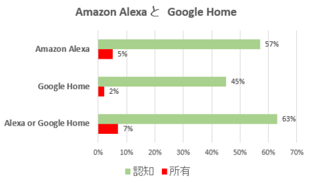 Alexa vs Home.png