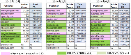 FacebookPublisher201310201406.png