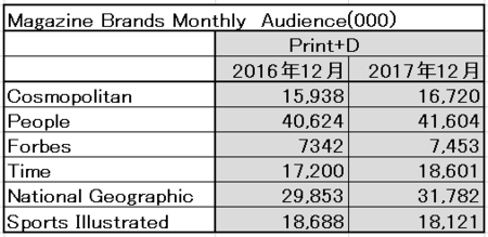 MPAPrintAudience20162017.png