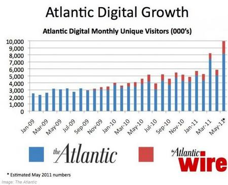 AtlanticDigitalGrowth.jpg