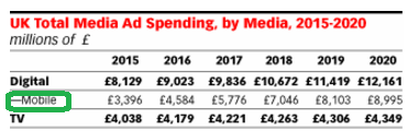 Emarketer201603UKAd.png