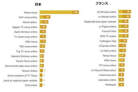 JapanFranceOnlineNews2016Reuters無題.png