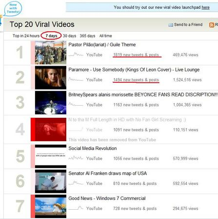 ViralVideo7days090913.jpg