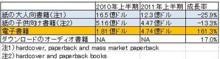 ebookprintbook201106.jpg